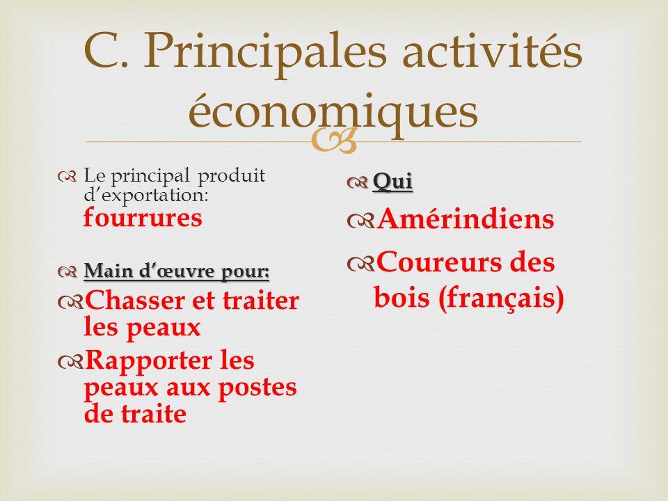 C. Principales activités économiques