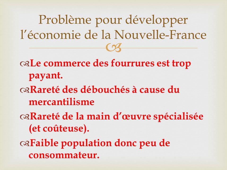 Problème pour développer l'économie de la Nouvelle-France