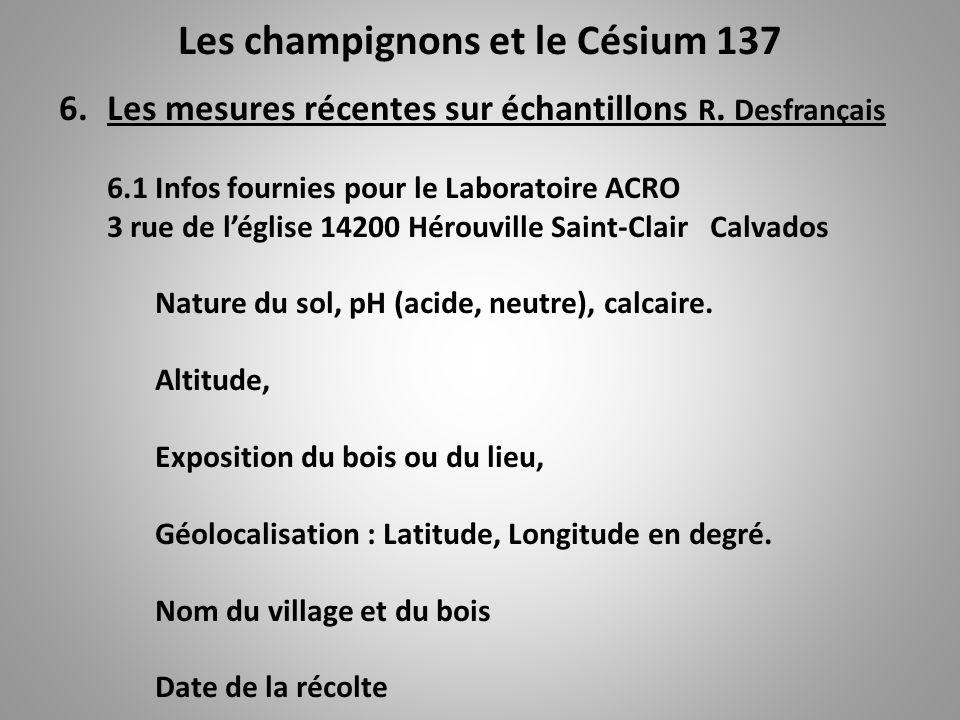 Cesium 137 dating