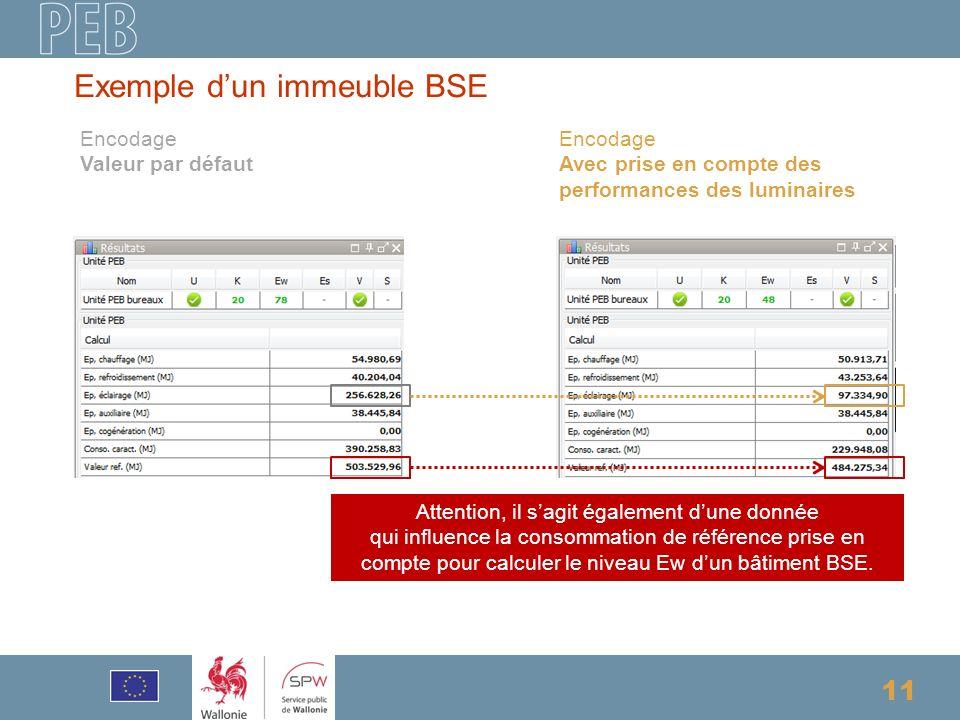 Formation responsable peb bse ppt video online t l charger - Formation de concierge d immeuble ...