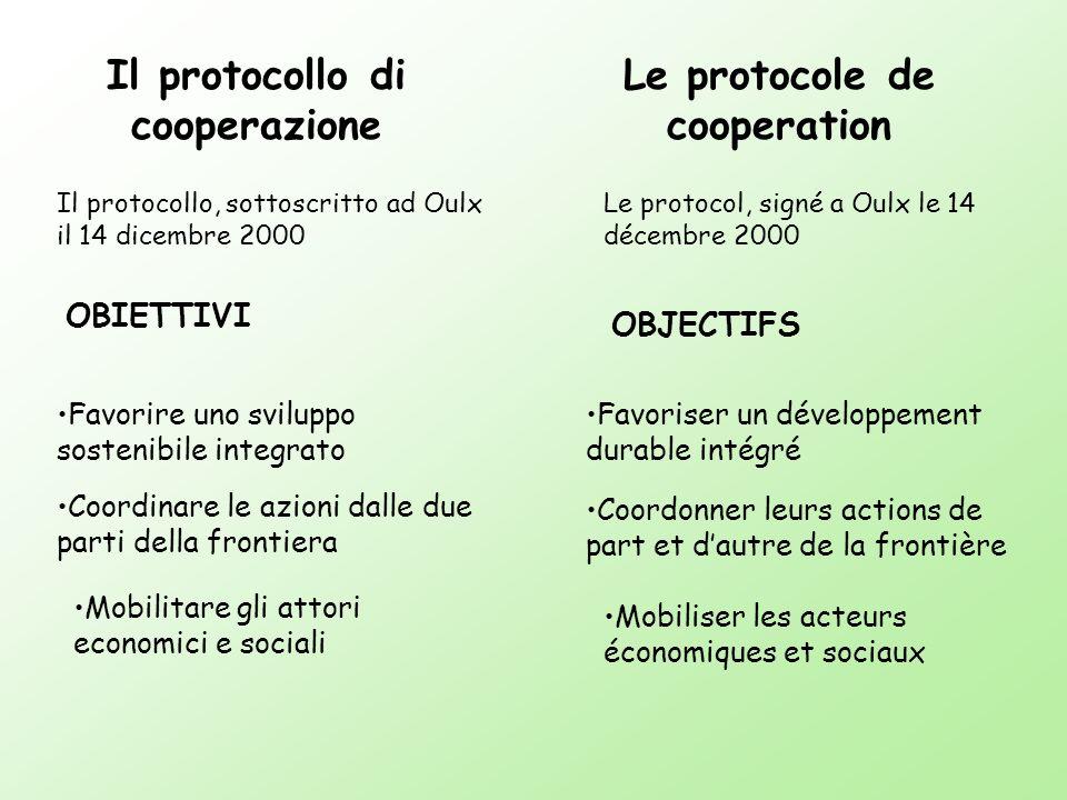 Il protocollo di cooperazione Le protocole de cooperation