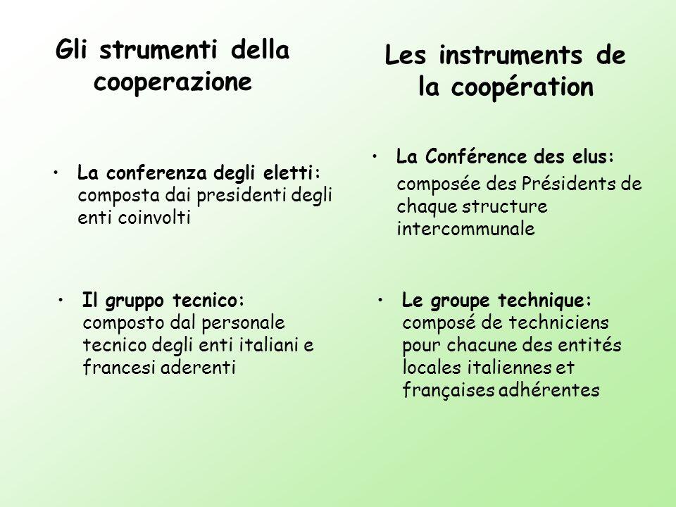 Gli strumenti della cooperazione