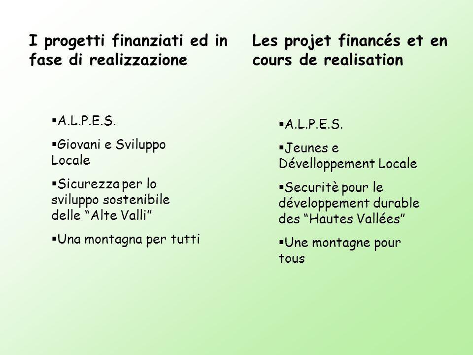 I progetti finanziati ed in fase di realizzazione