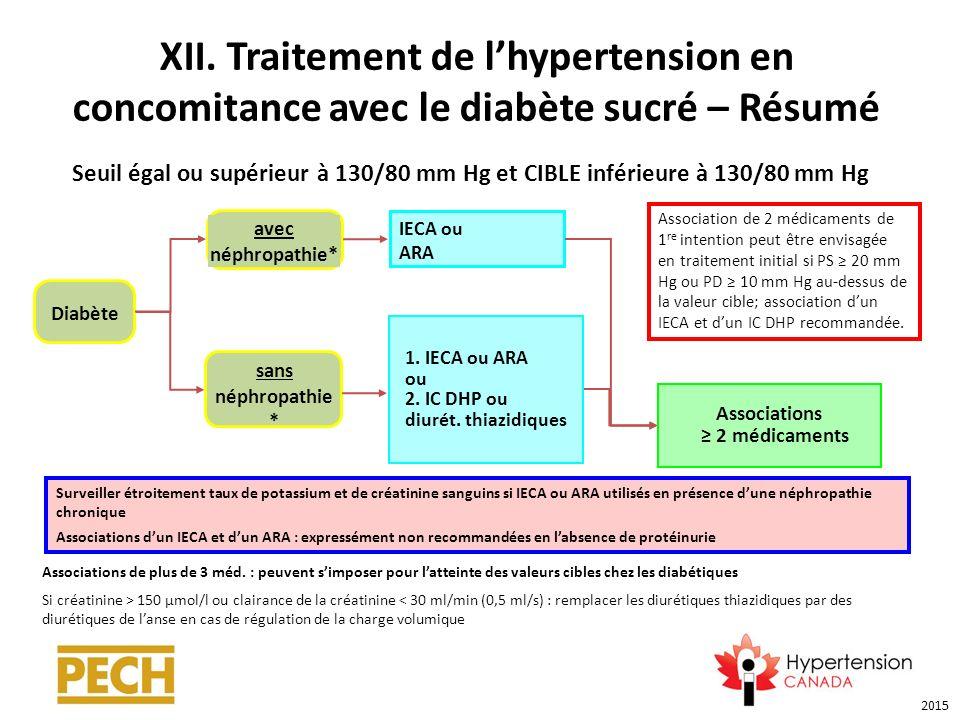 recommandations sur le traitement de l u2019hypertension  u2013 2e