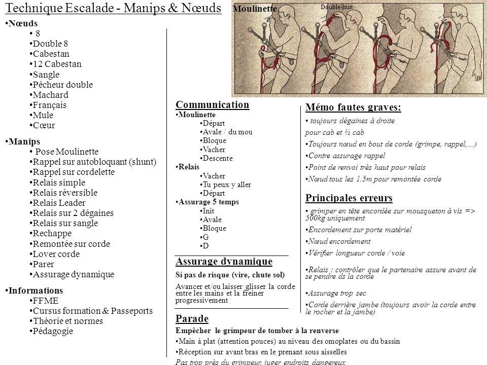 Technique Escalade - Manips & Nœuds