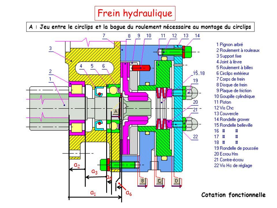 Frein hydraulique a2 a3 a5 a1 a6