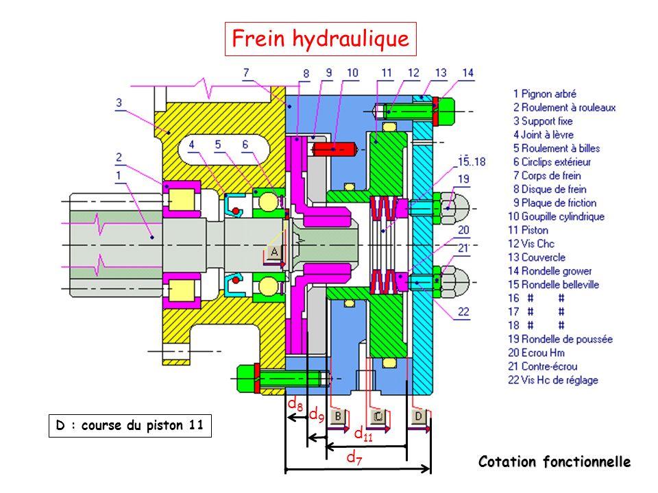 Frein hydraulique d8 d9 D : course du piston 11 d11 d7