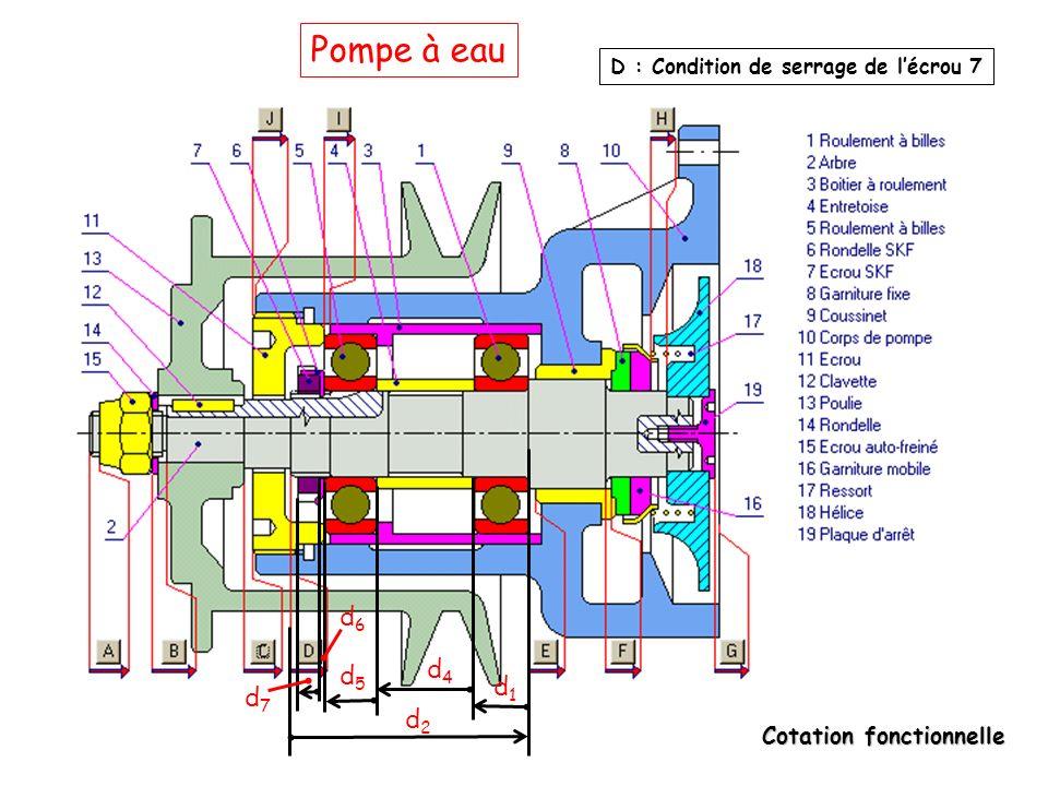 Pompe à eau D : Condition de serrage de l'écrou 7 d6 d5 d4 d1 d7 d2