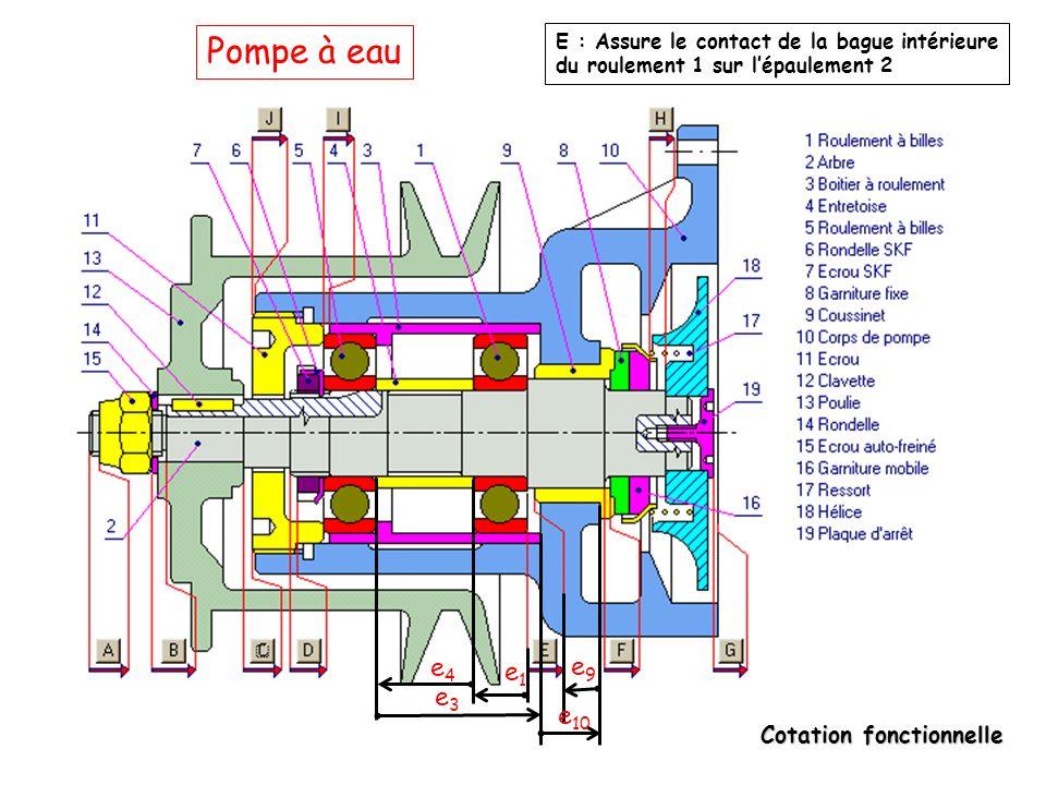 Pompe à eau E : Assure le contact de la bague intérieure. du roulement 1 sur l'épaulement 2. e4. e1.