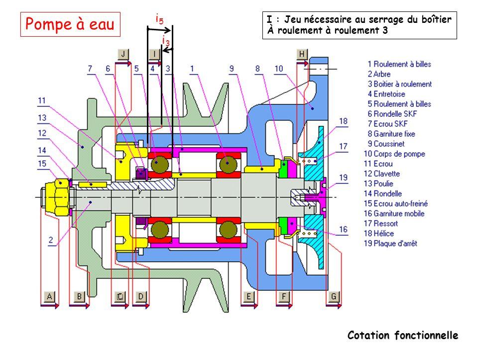 Pompe à eau i5 i3 I : Jeu nécessaire au serrage du boîtier