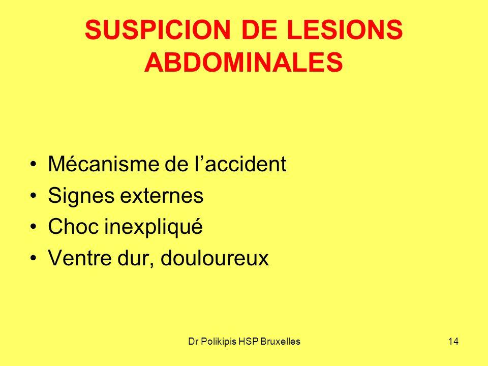 SUSPICION DE LESIONS ABDOMINALES