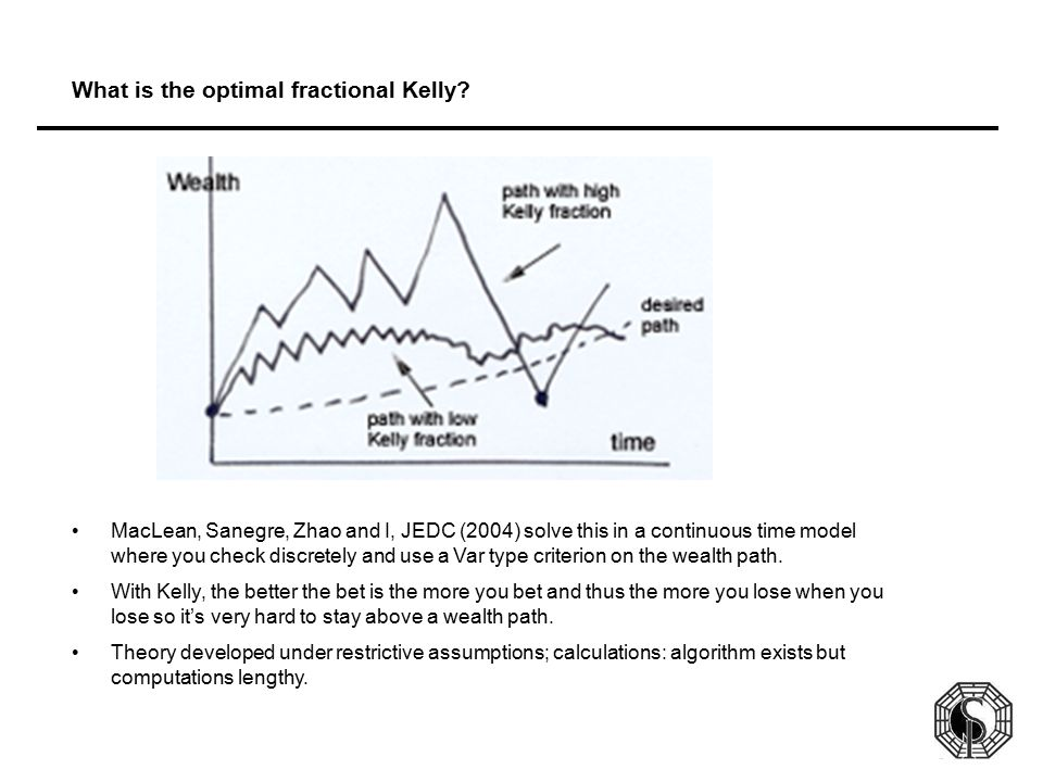 What is the optimal fractional Kelly