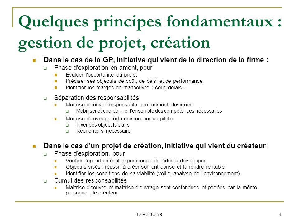 Gestion de projet projet de cr ation d entreprise ppt for Idee entreprise rentable