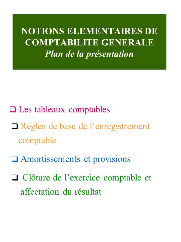 Notions elementaires de comptabilite generale ppt - Exercice d enregistrement comptable ...