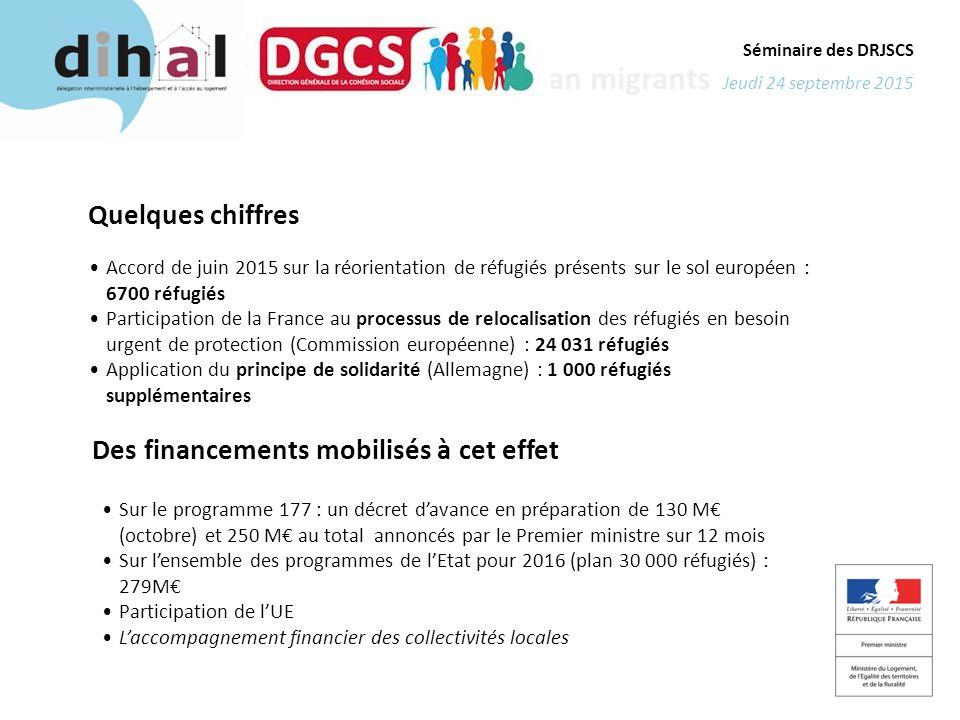 Contenu et mise en oeuvre ppt video online t l charger - Office francais de protection des refugies et apatrides ...