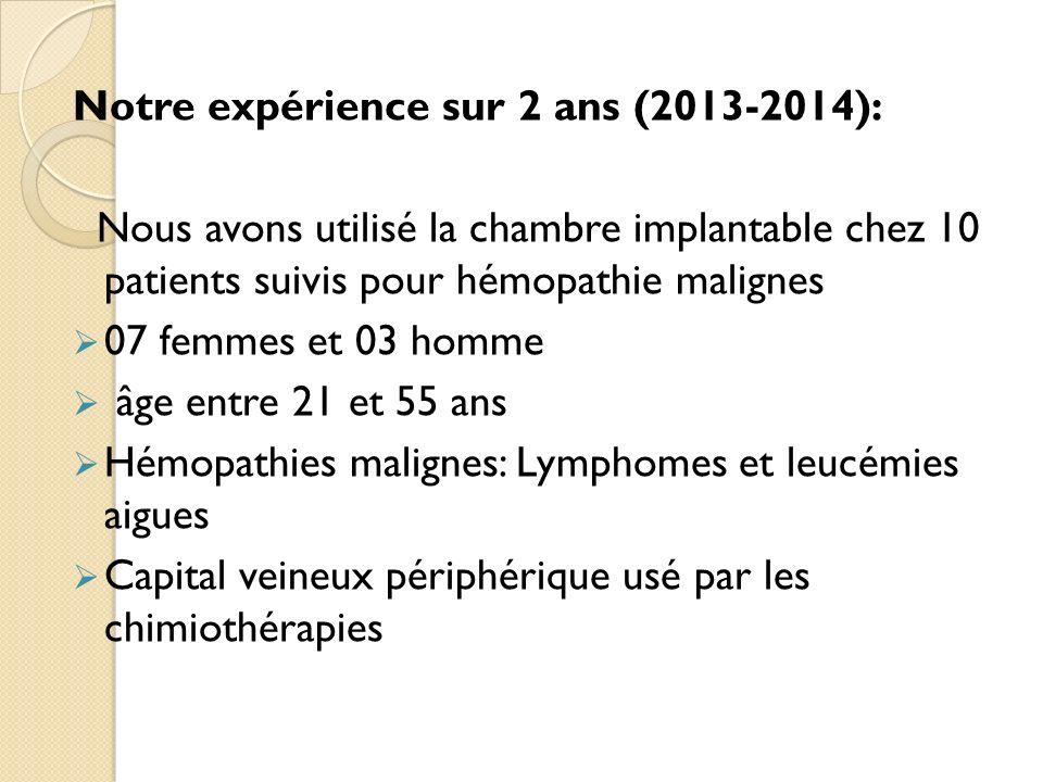La chambre implantable en h matologie ppt t l charger - Prise de sang sur chambre implantable ...