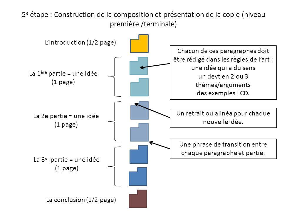 5e étape : Construction de la composition et présentation de la copie (niveau première /terminale)