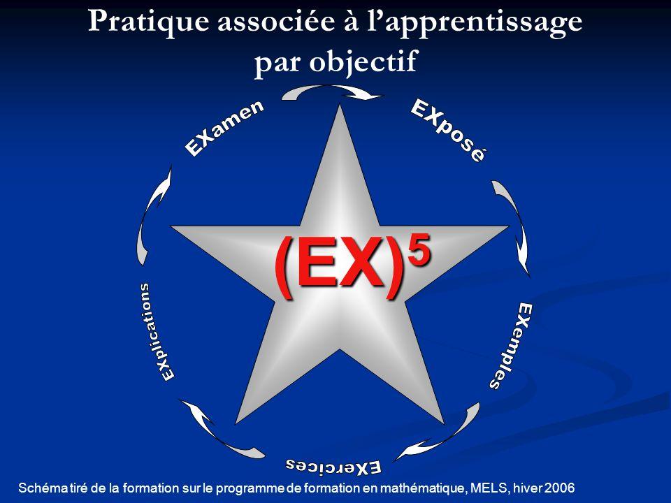 notre programme de formation et son contexte p u00e9dagogique