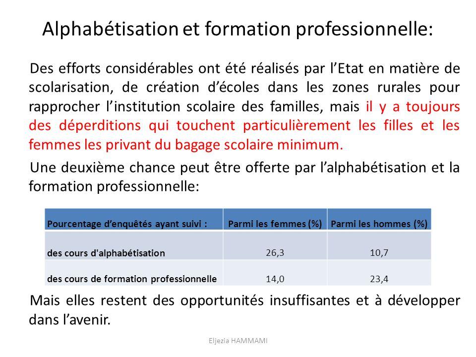 Dans onze gouvernorats de la tunisie ppt t l charger - Formation par correspondance reconnue par l etat ...