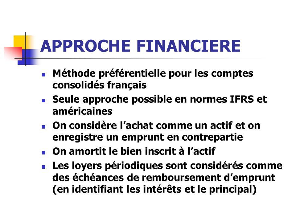 ifrs 9 pdf en francais