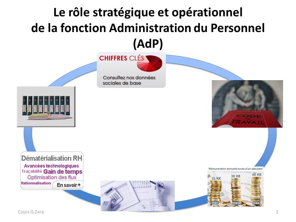 Le rôle stratégique et opérationnel de la fonction Administration du Personnel (AdP)