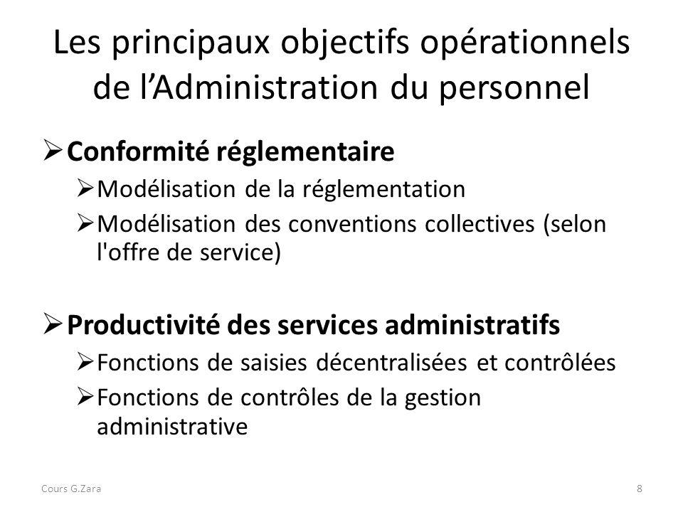 Les principaux objectifs opérationnels de l'Administration du personnel