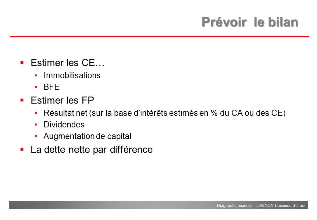 Prévoir le bilan Estimer les CE… Estimer les FP