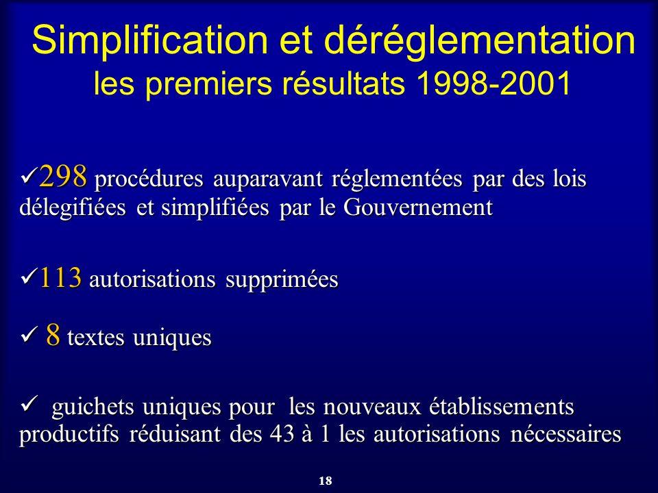 Simplification et déréglementation les premiers résultats 1998-2001