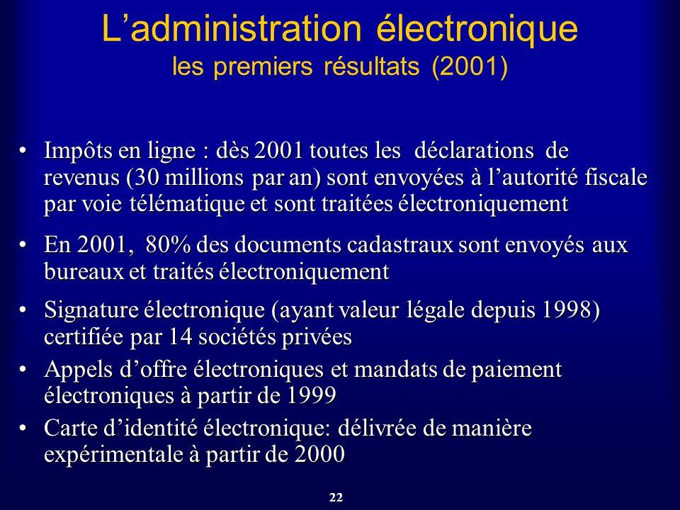 L'administration électronique les premiers résultats (2001)
