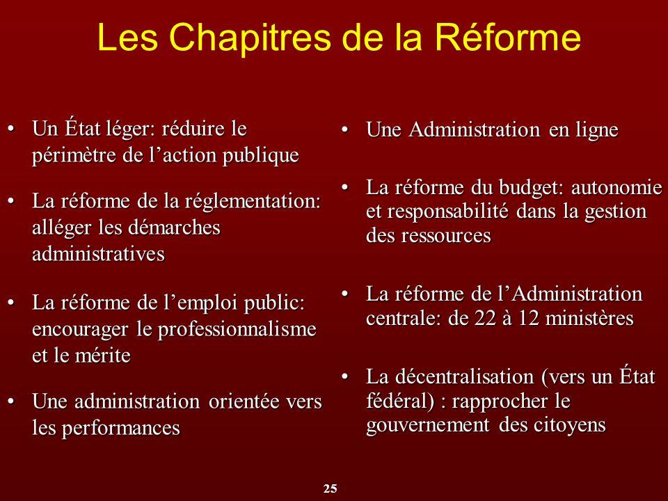 Les Chapitres de la Réforme