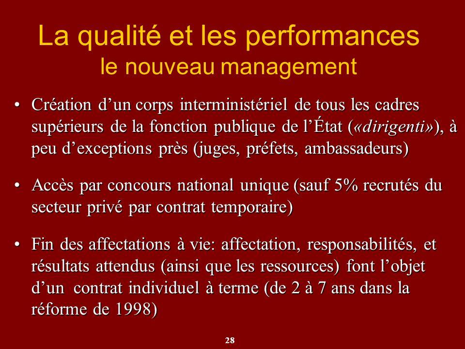 La qualité et les performances le nouveau management