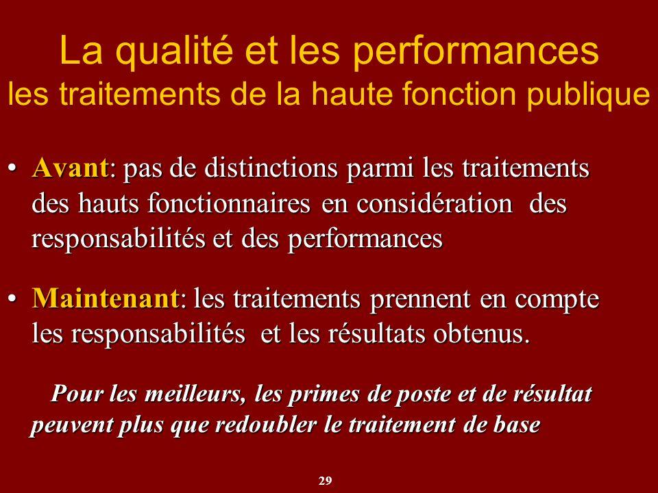 La qualité et les performances les traitements de la haute fonction publique
