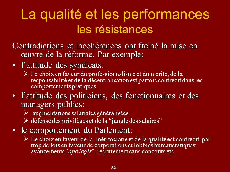 La qualité et les performances les résistances