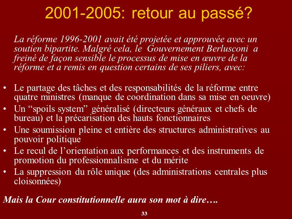 2001-2005: retour au passé