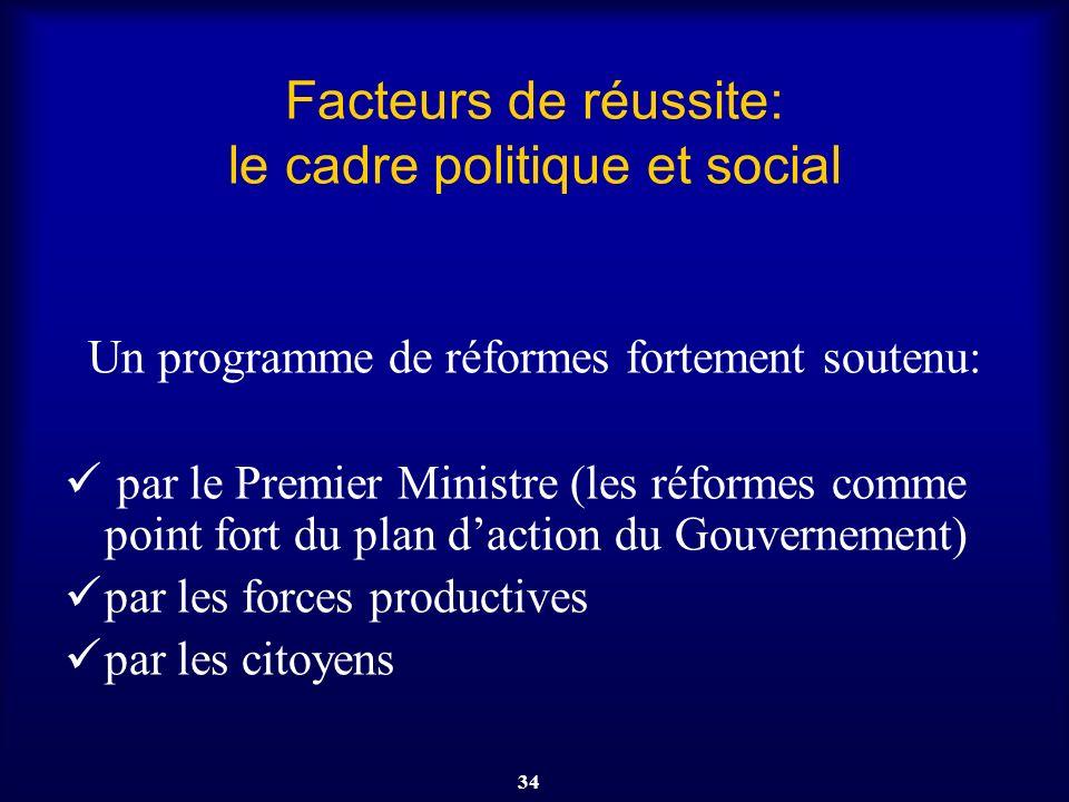 Facteurs de réussite: le cadre politique et social