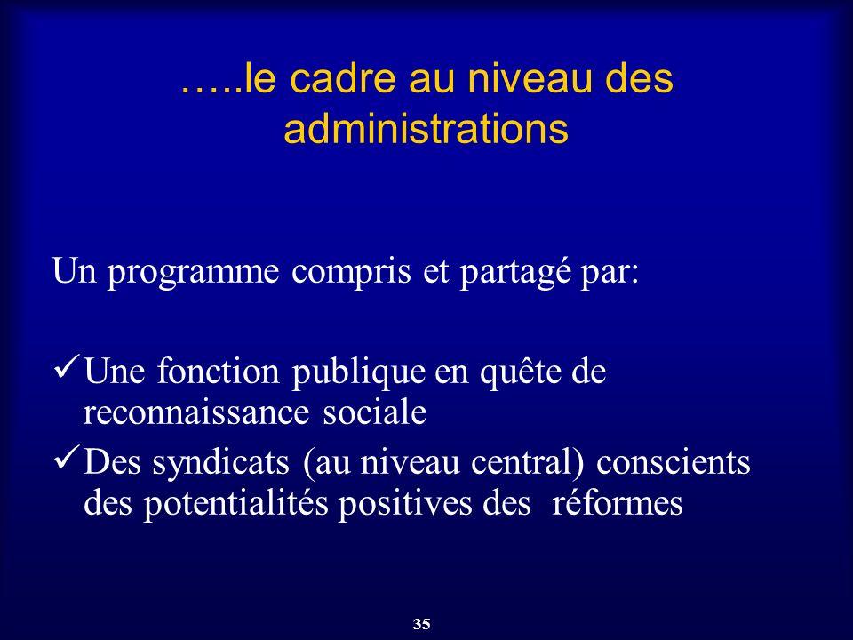 …..le cadre au niveau des administrations