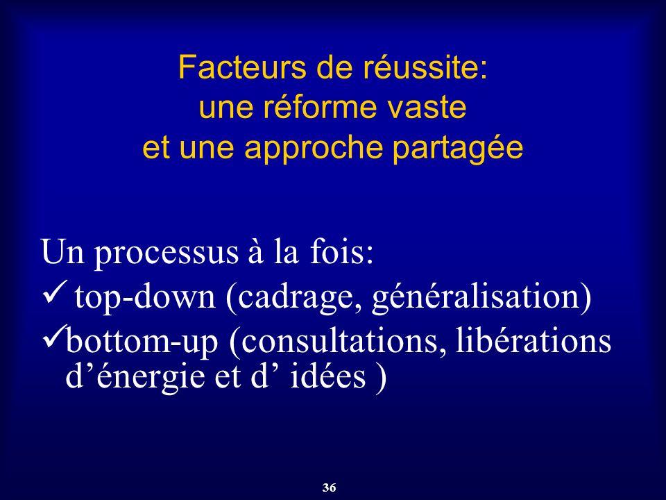 Facteurs de réussite: une réforme vaste et une approche partagée