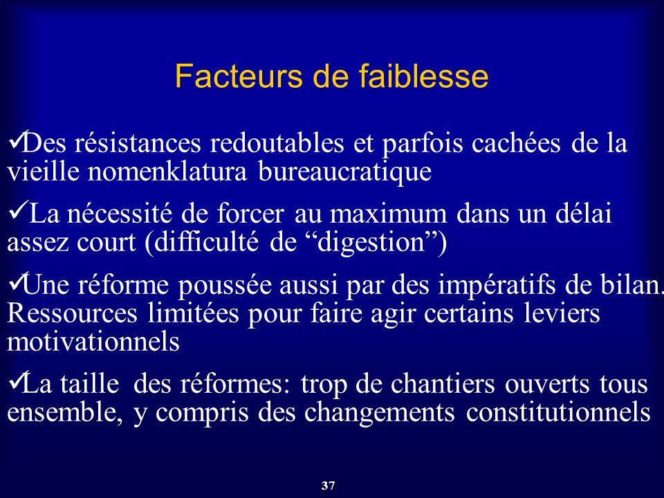 Facteurs de faiblesse Des résistances redoutables et parfois cachées de la vieille nomenklatura bureaucratique.