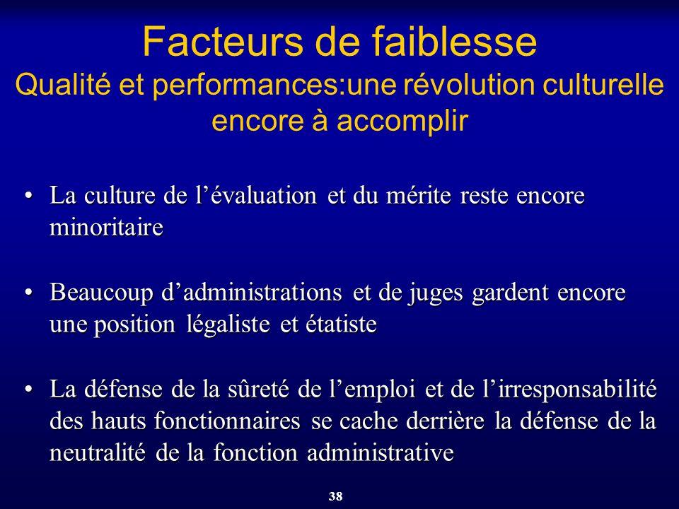 Facteurs de faiblesse Qualité et performances:une révolution culturelle encore à accomplir