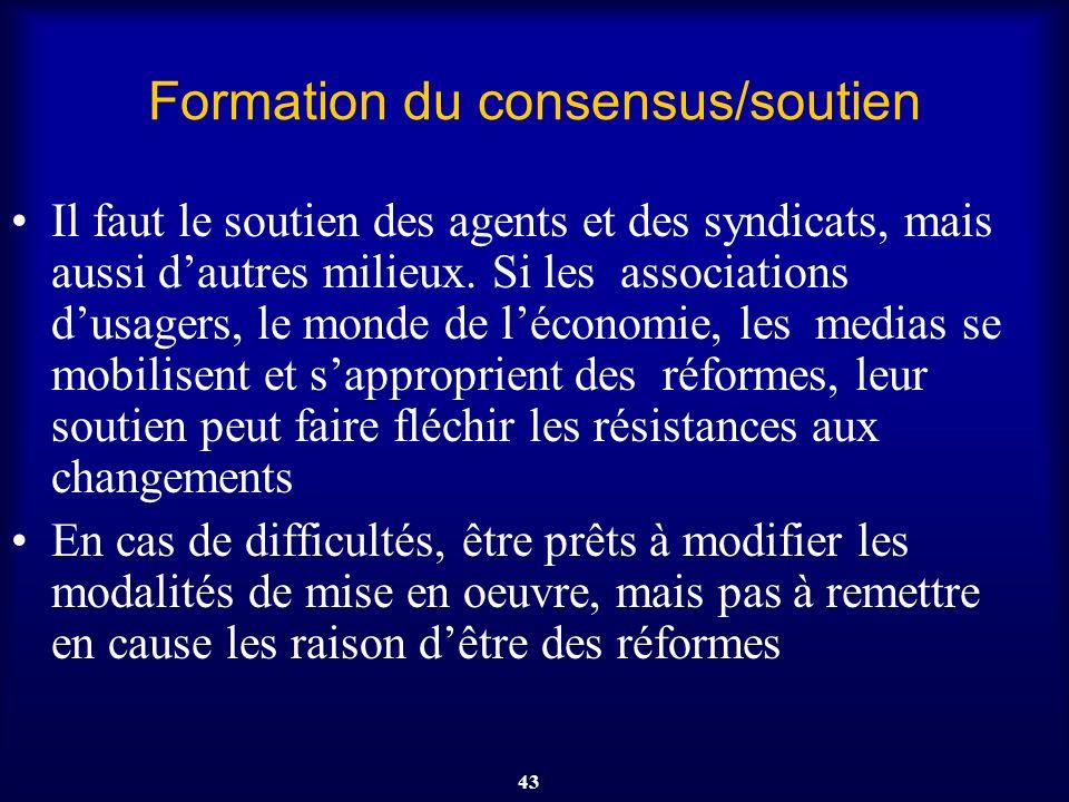 Formation du consensus/soutien
