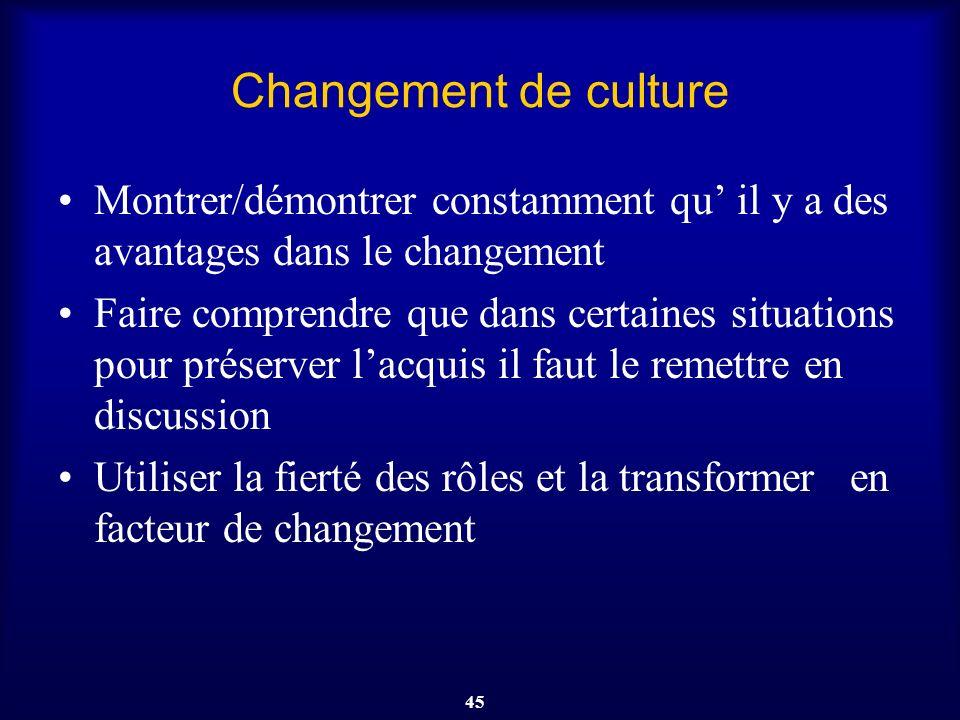 Changement de culture Montrer/démontrer constamment qu' il y a des avantages dans le changement.