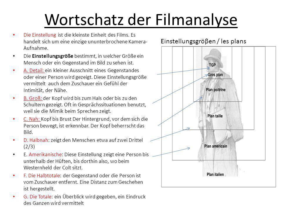 Wortschatz der Filmanalyse