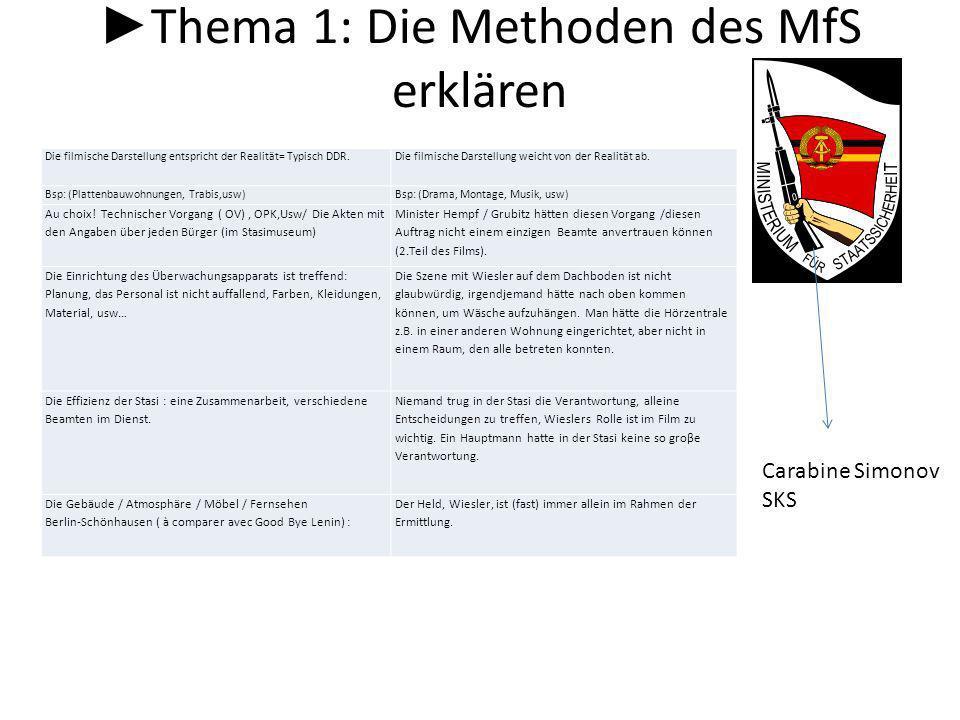 ►Thema 1: Die Methoden des MfS erklären