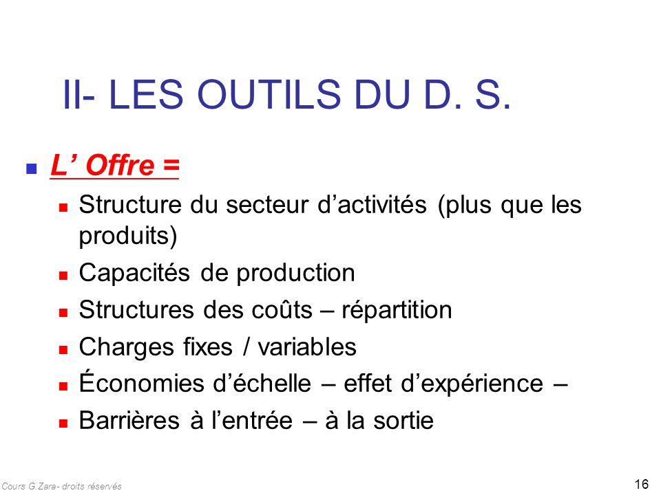 II- LES OUTILS DU D. S. L' Offre =
