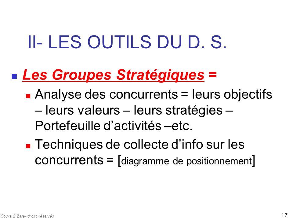 II- LES OUTILS DU D. S. Les Groupes Stratégiques =