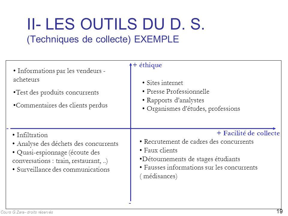 II- LES OUTILS DU D. S. (Techniques de collecte) EXEMPLE
