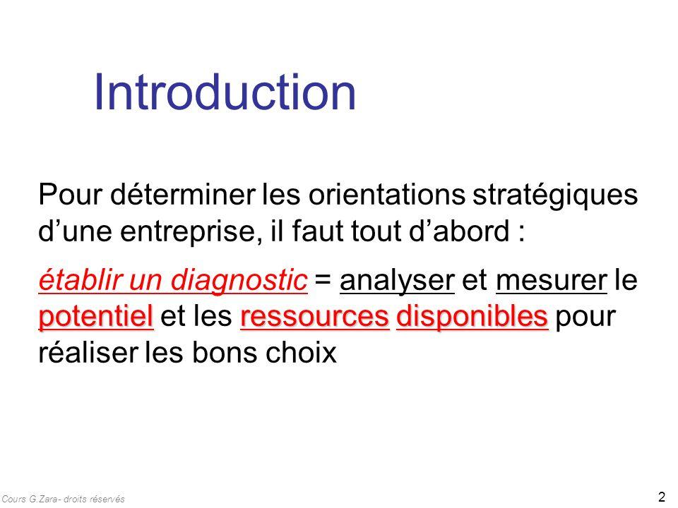 Introduction Pour déterminer les orientations stratégiques d'une entreprise, il faut tout d'abord :