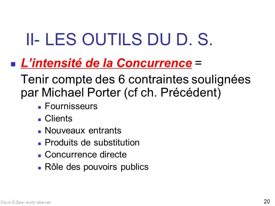 II- LES OUTILS DU D. S. L'intensité de la Concurrence =