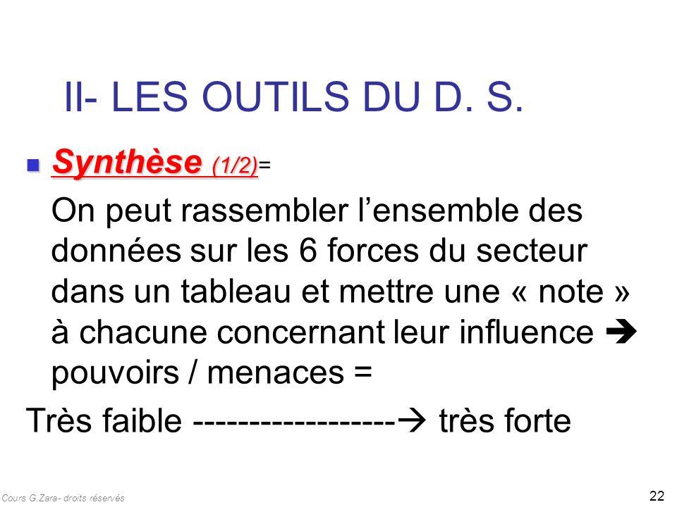 II- LES OUTILS DU D. S. Synthèse (1/2)=