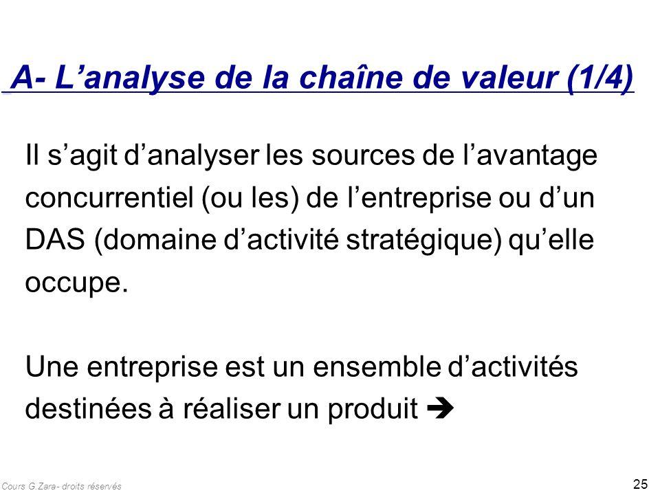 A- L'analyse de la chaîne de valeur (1/4)